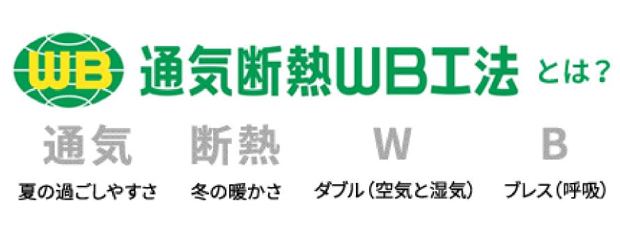 WB工法とは?